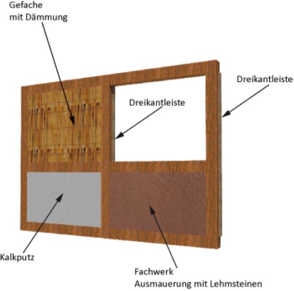 terra forma fachwerk. Black Bedroom Furniture Sets. Home Design Ideas